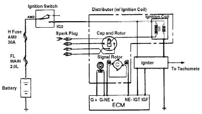 2004 honda civic 1.7l manual starter part number