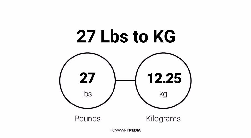 how to manually calculate lbs to kg