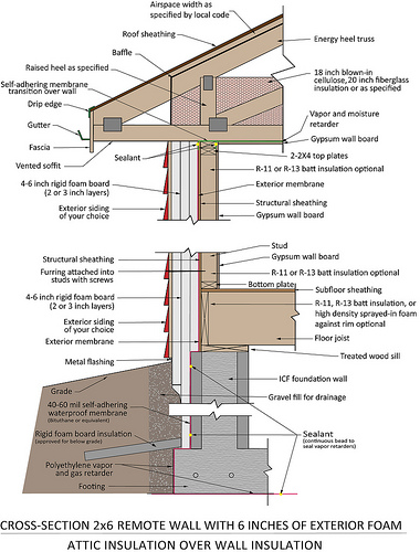 hvac design manual for tall buildings