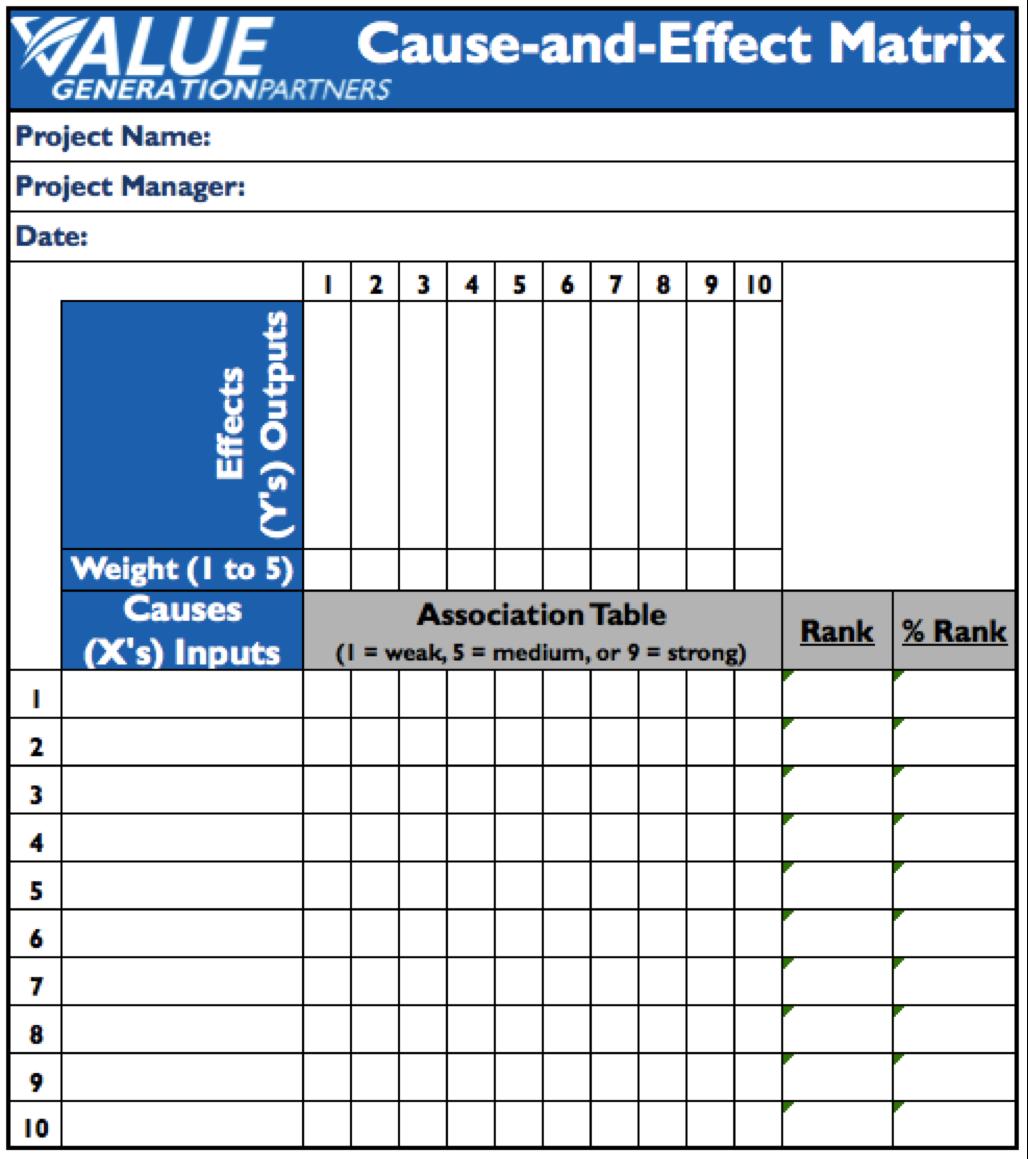 sigma s series alarm manual