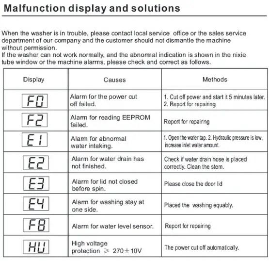 kenmore washing machine operation manual