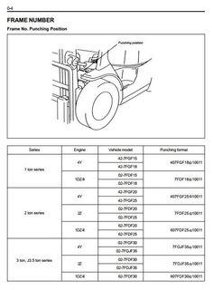 toyota forklift 7fgcu25 owners manual
