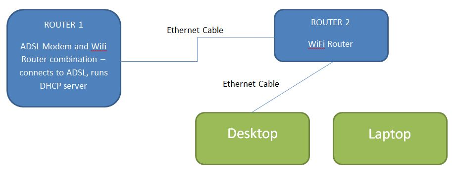 atheros ar5b93 wireless network adapter instruction manual