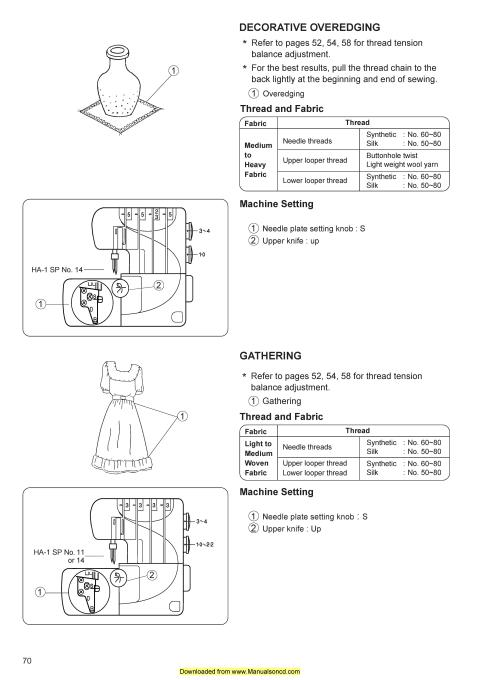 necchi sewing machine parts manual