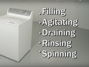 bosch vision 300 series front load washer manual