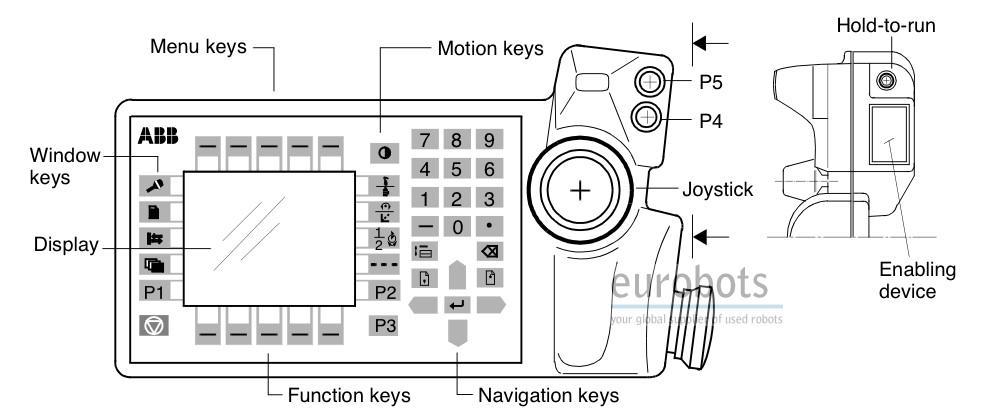 abb s3 teach pendant manual layout