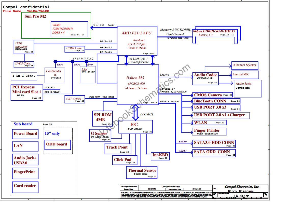 lenovo thinkpad edge e545 user manual