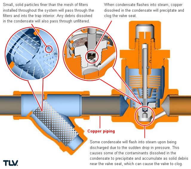 pure air oxygen sensor manual